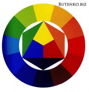 цветовой-круг